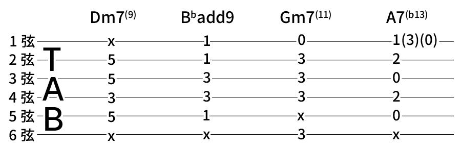 Dm7(9) → Bbadd9 → Gm7(11) → A7(b13)