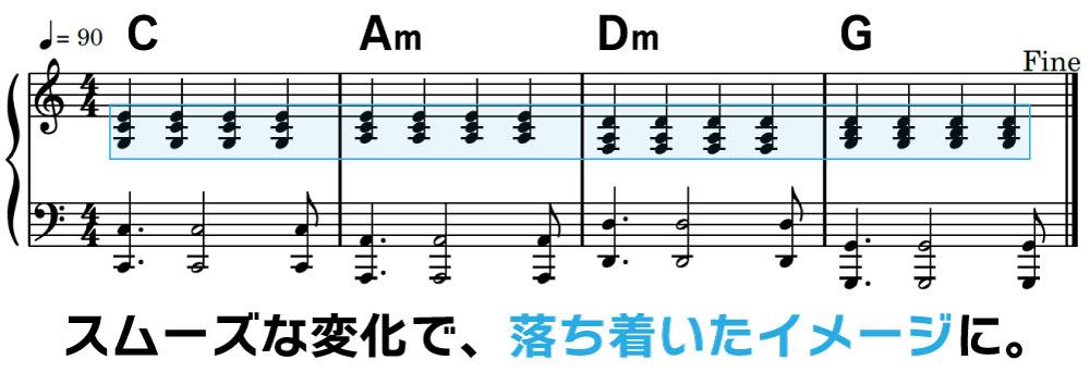 楽譜 C Am Dm G スムーズな変化で、落ち着いたイメージに。