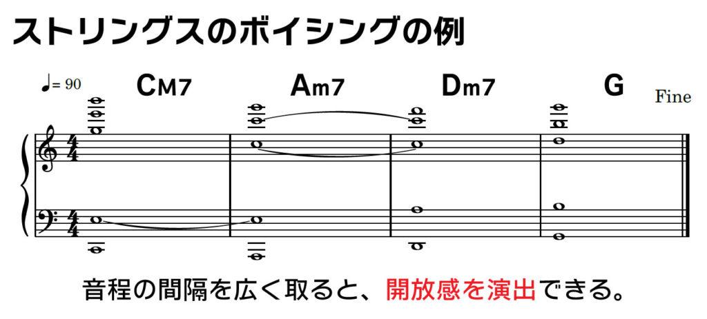 ストリングスのボイシングの例:CM7 Am7 Dm7 G 音程の間隔を広く取ると、開放感を演出できる。