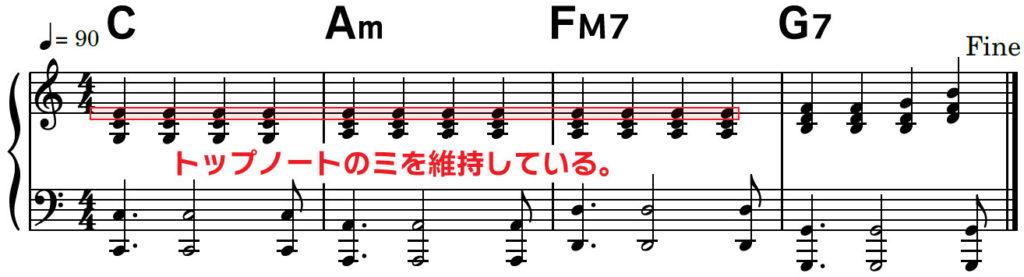 楽譜(トップノートを維持する例) C Am FM7 G7 トップノートのミを維持している。