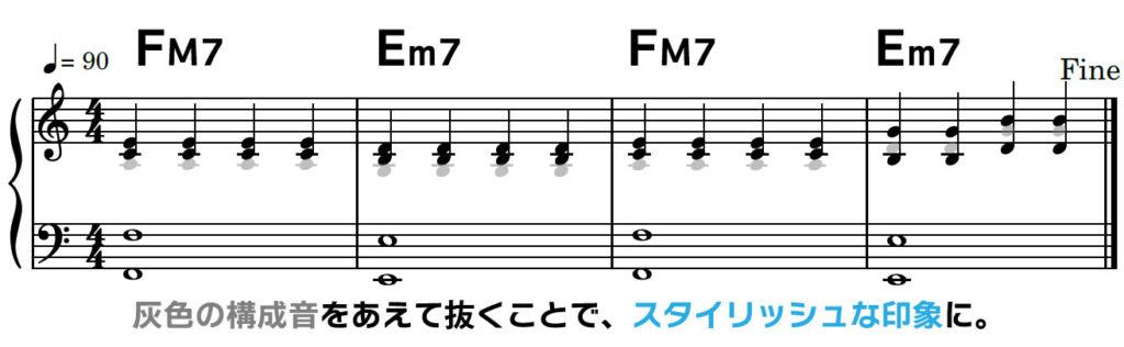 楽譜(あえて音を抜く例) FM7 Em7 FM7 Em7 灰色の構成音(三度の音)を抜くことで、スタイリッシュな印象に。