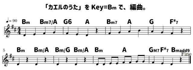 「カエルのうた」をKey=Bmで、編曲した楽譜・コード譜。