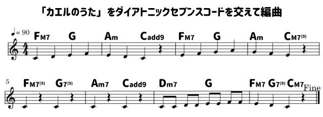 「カエルのうた」をダイアトニックセブンスコードを交えて編曲した楽譜・コード譜