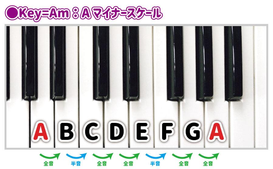Key=Am:Aマイナースケール ABCDEFGA 全半全全半全全