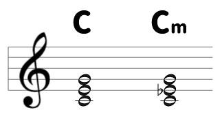C Cm楽譜