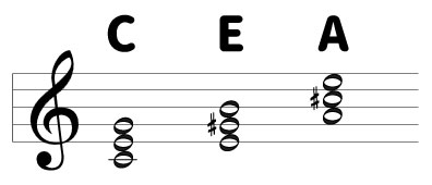 C E A楽譜