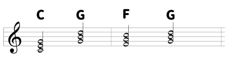 C G F G楽譜