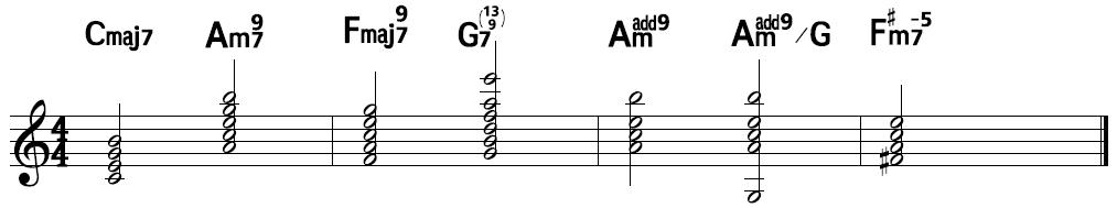 Cmaj7 Am7(9) Fmaj7(9) G7(9,13) Amadd9 Amadd9/G F#m7-5