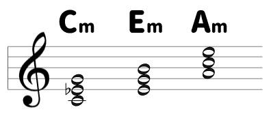 Cm Em Am 楽譜