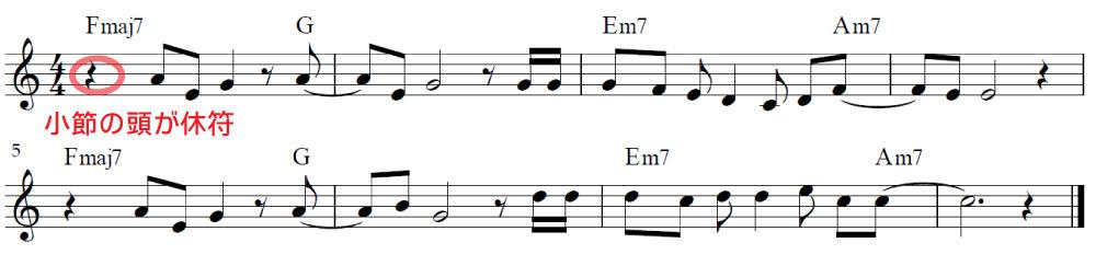 解説用楽譜:休符から、メロディーをはじめた例