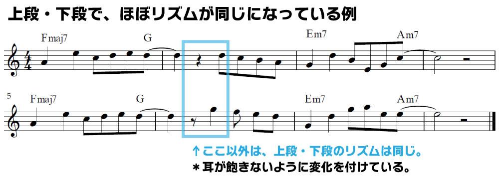解説用楽譜:上段・下段で、ほぼリズムが同じになっている例。