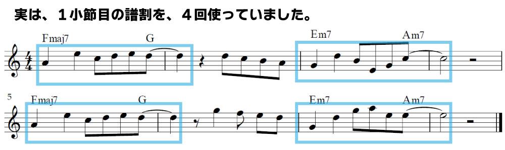 解説用楽譜:実は、1小節目の譜割を、4回使っていました。