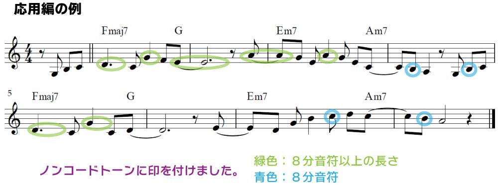 解説用楽譜:応用編の例:ノンコードトーンを多用して作曲している。