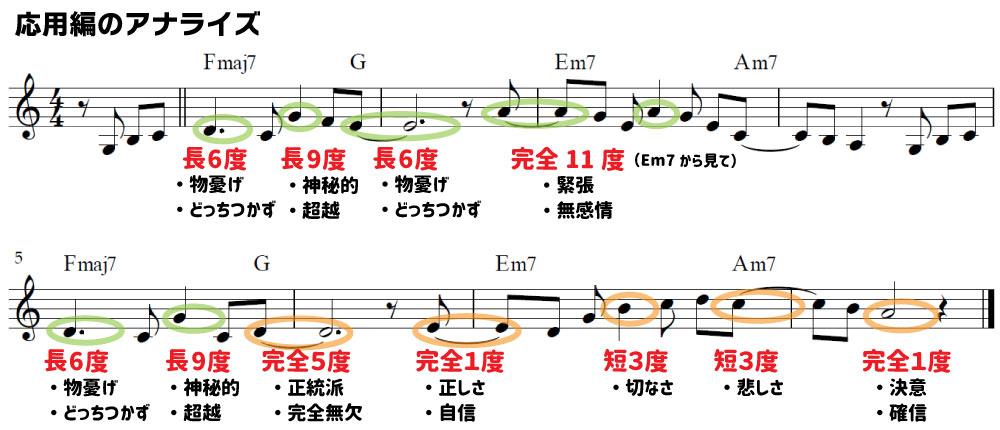 解説用楽譜:応用編のアナライズ:長六度(物憂げ・どっちつかず)、長九度(神秘的・超越)、完全11度(緊張・無感情)など