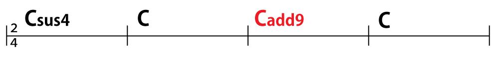 コード進行:Csus4→C→Cadd9→C