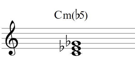 楽譜:Cm(♭5)(ドミソ♭)