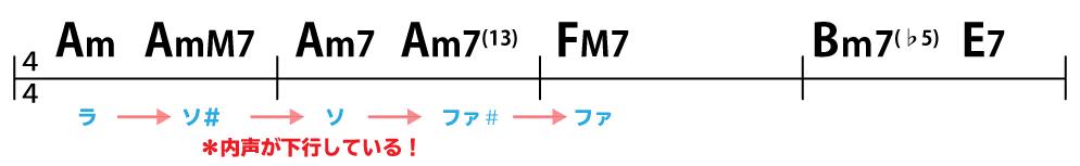 コード進行:Am→AmM7→Am7→Am7(13)→FM7→Bm7(♭5)→E7