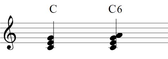 楽譜:C(ドミソ)CM6(ドミソラ)