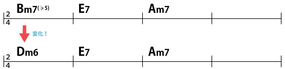 コード進行:Bm7(♭5)→E7→Am7をDm6→E7→Am7に変化!