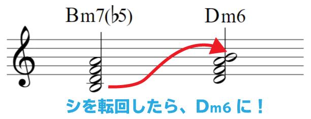 楽譜:Bm7(♭5)(シレファラ)のシを転回したら、Dm6(レファラシ)に!