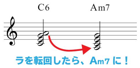 楽譜:C6(ドミソラ)Am7(ラドミソ)ラを転回したら、Am7に!