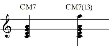 楽譜:CM7(ドミソシ)CM7(13)(ドミソシラ)