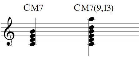 楽譜:CM7(ドミソシ)CM7(9,13)(ドミソシレラ)