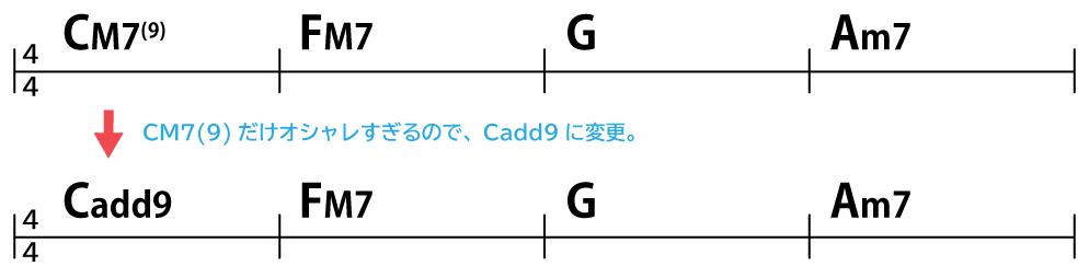 コード進行:CM7(9)→FM7→G→Am7 Cm7(9)だけオシャレすぎるので、Cadd9に変更。CM7(9)→FM7→G→Am7 Cm7(9)