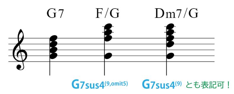 楽譜:G7(ソシレファ)、F/G・G7sus4(9,omit5)(ソファラド)、Dm7/G・G7sus4(9)(ソレファラド)