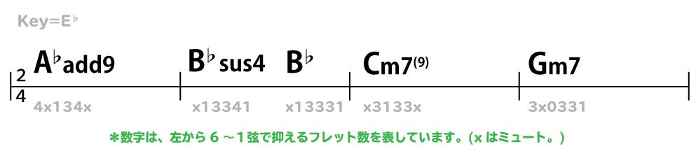 コード譜:A♭add9 → B♭sus4  → B♭ → Cm7(9) → Gm7