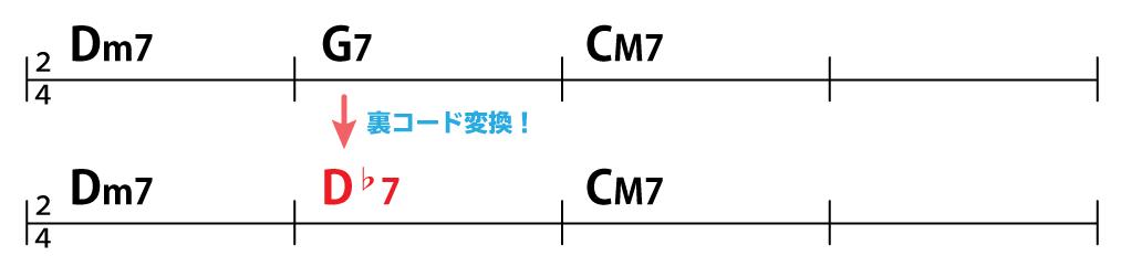 コード譜:Dm7 → G7 → CM7:裏コードに変換してDm7 → D♭7 → CM7