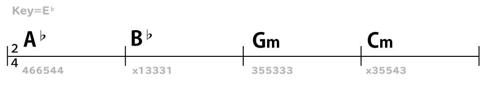 コード譜:Key=E♭ A♭ → B♭ → Gm → Cm