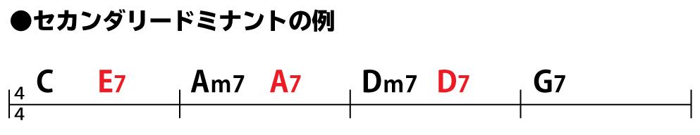 ●セカンダリードドミナントの例:コード譜:C→E7→Am7→A7→Dm7→D7→G7