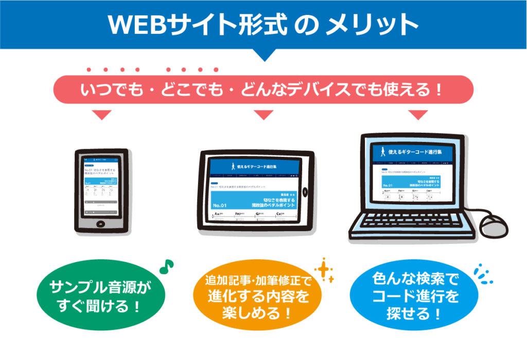 Web形式のメリット