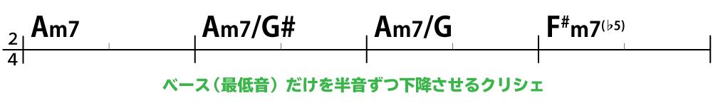 コード進行画像:Am7→Am7/G#→Am7/G→F#m7(♭5)