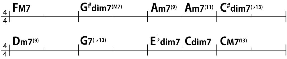 コード進行例:FM7→G#dim7(M7)→Am7(9)→Am7(11)→C#dim7(♭13)→Dm7(9)→G7(♭13)→E♭dim7→Cdim7→CM7(13)