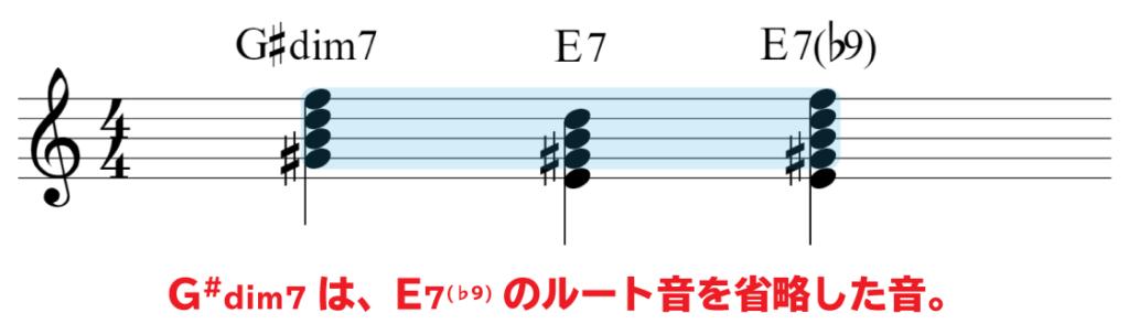 楽譜で解説:G#dim7は、E7(♭9)のルートを省略した音。