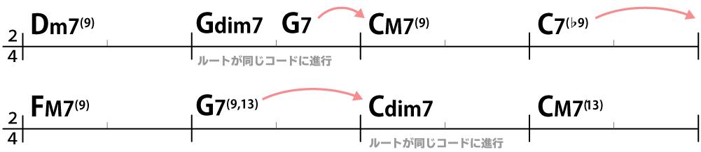 コード進行例:Dm7(9)→Gdim7→G7→CM7(9)→C7(♭9)→FM7→G7(9,13)→Cdim7→CM7(13)