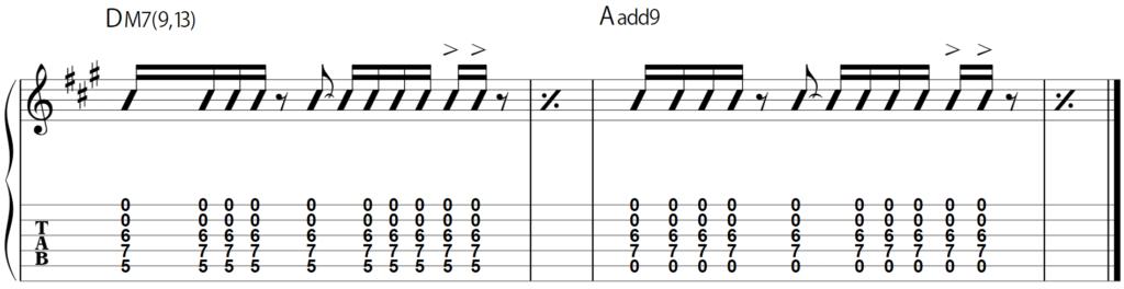 TAB譜:指ストロークのパームミュート