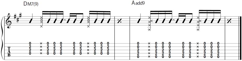 TAB譜:指ストロークのブラッシング