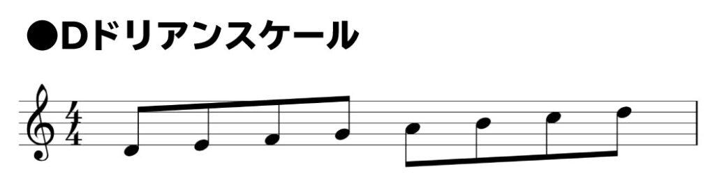 Dドリアンスケール楽譜