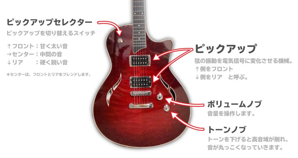 エレキギターのツマミ解説図解:ピックアップ・ピックアップセレクター・ボリュームノブ・トーンノブ