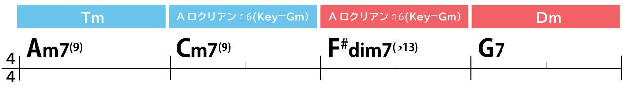 コード進行:Am7(9)→Cm7(9)→F#dim7(♭13)→G7