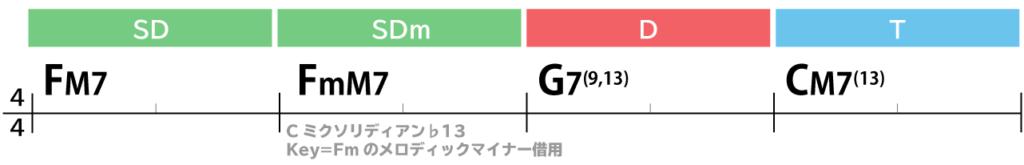 コード進行:FM7→FmM7→G7(9,13)→CM7(13)