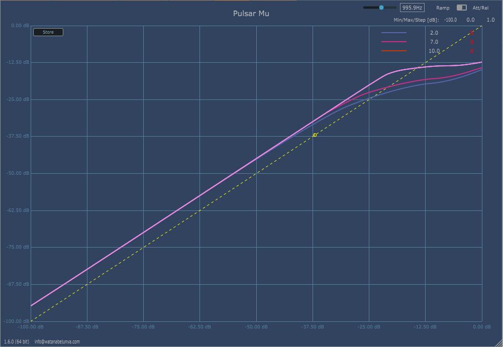 Pulsar Mu Threshold解析画像